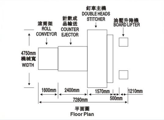 【供应为荣纸箱机械|双片钉箱机|纸箱厂设备】广东